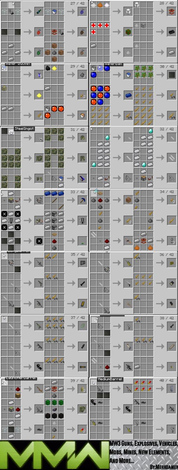 Рецепты крафтинга MineCraft 1 - Только самое интересное.